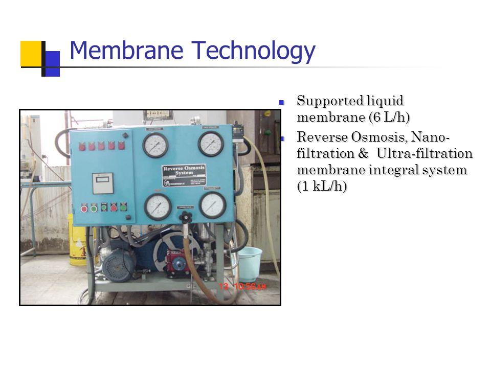 Supported liquid membrane (6 L/h) Supported liquid membrane (6 L/h) Reverse Osmosis, Nano- filtration & Ultra-filtration membrane integral system (1 kL/h) Reverse Osmosis, Nano- filtration & Ultra-filtration membrane integral system (1 kL/h) Membrane Technology