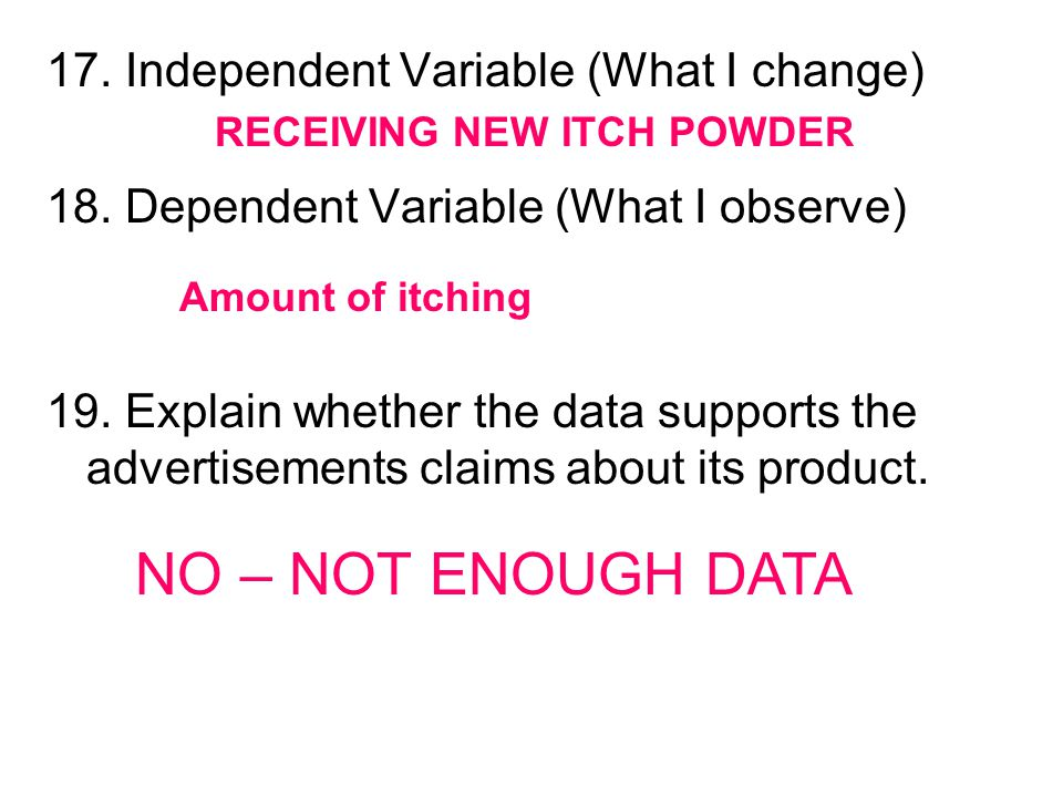 17. Independent Variable (What I change) 18. Dependent Variable (What I observe) 19. Explain whether the data supports the advertisements claims about