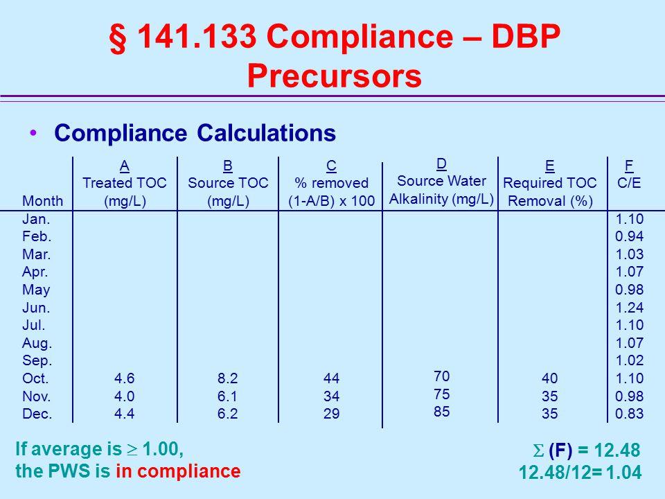 § 141.133 Compliance – DBP Precursors Compliance Calculations Month Jan. Feb. Mar. Apr. May Jun. Jul. Aug. Sep. Oct. Nov. Dec. A Treated TOC (mg/L) 4.
