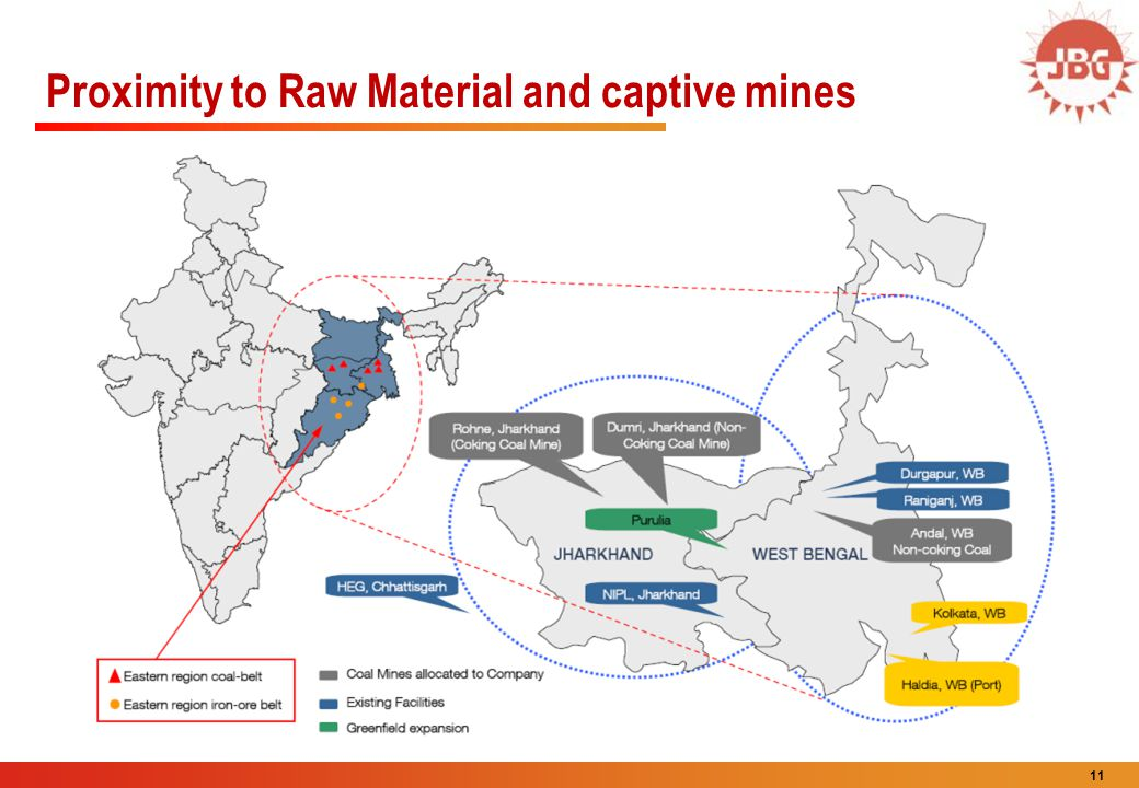 11 Proximity to Raw Material and captive mines