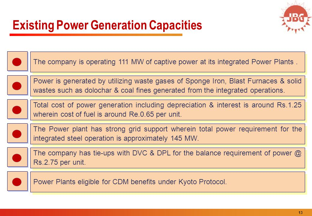 13 Existing Power Generation Capacities The company is operating 111 MW of captive power at its integrated Power Plants. Power is generated by utilizi