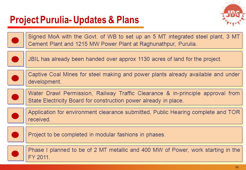 15 Project Purulia- Updates & Plans Signed MoA with the Govt. of WB to set up an 5 MT integrated steel plant, 3 MT Cement Plant and 1215 MW Power Plan