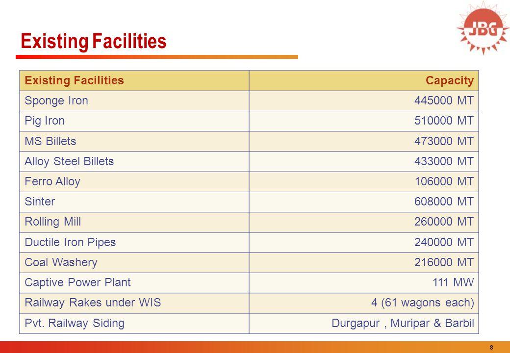 8 Existing Facilities Capacity Sponge Iron445000 MT Pig Iron510000 MT MS Billets473000 MT Alloy Steel Billets433000 MT Ferro Alloy106000 MT Sinter6080