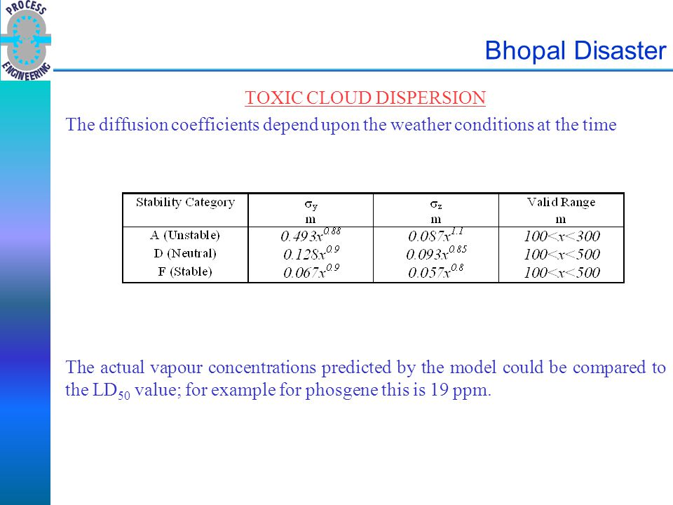 Bhopal Disaster TOXIC CLOUD DISPERSION The diffusion coefficients depend upon the weather conditions at the time The actual vapour concentrations pred
