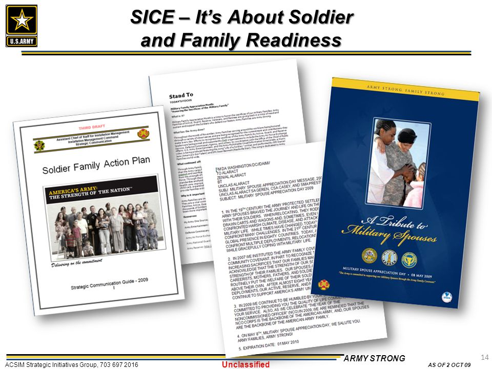 14 ARMY STRONG ACSIM Strategic Initiatives Group, 703 697 2016 AS OF 2 OCT 09 Unclassified SICE – It's About Soldier and Family Readiness 14