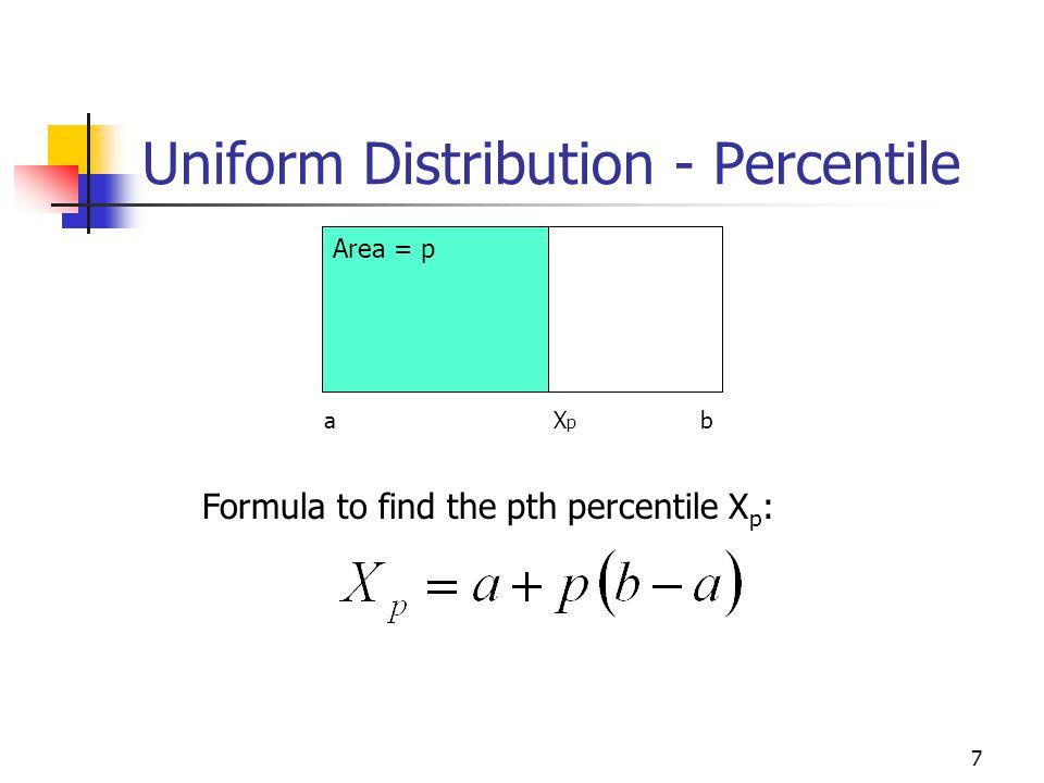 Uniform Distribution - Percentile 7 Area = p a X p b Formula to find the pth percentile X p :