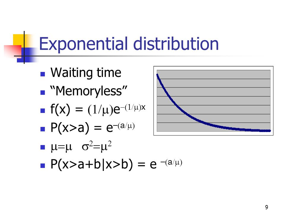 10 Examples of Exponential Distributiuon Time until… a circuit will fail the next RM 7 Earthquake the next customer calls An oil refinery accident you buy a winning lotto ticket