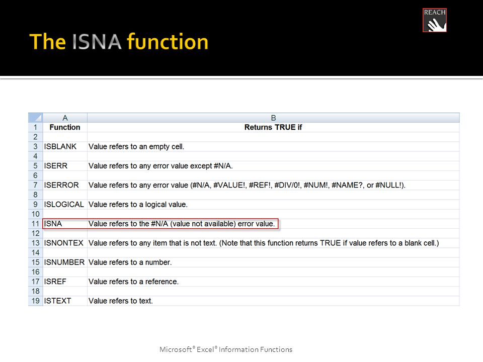 Microsoft ® Excel ® Information Functions