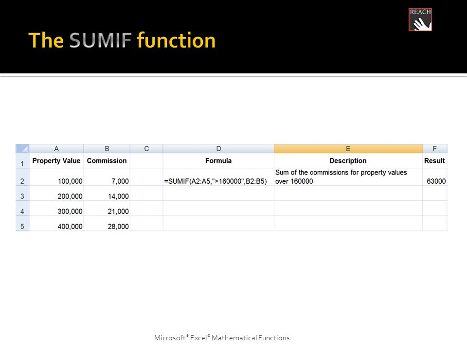 Microsoft ® Excel ® Mathematical Functions