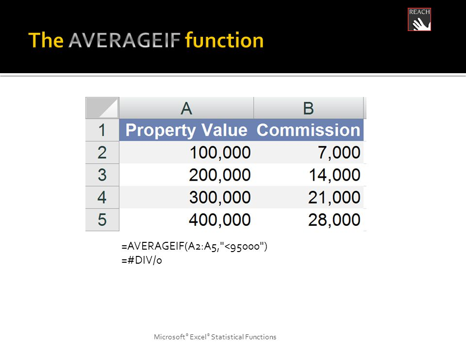 Microsoft ® Excel ® Statistical Functions =AVERAGEIF(A2:A5, <95000 ) =#DIV/0