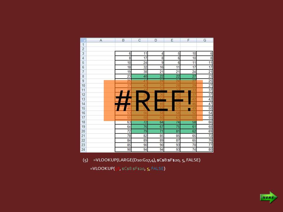 (5)=VLOOKUP(LARGE(D10:G17,4), $C$8:$F$20, 5, FALSE) =VLOOKUP(58, $C$8:$F$20, 5, FALSE) #REF!