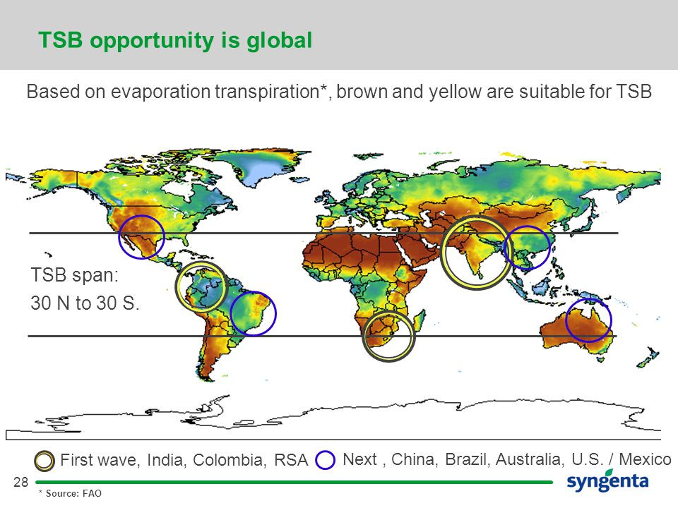28 Based on evaporation transpiration*, brown and yellow are suitable for TSB TSB opportunity is global TSB span: 30 N to 30 S. First wave, India, Col