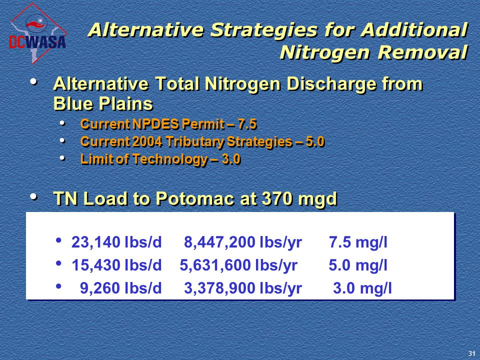 31 Alternative Strategies for Additional Nitrogen Removal Alternative Total Nitrogen Discharge from Blue Plains Current NPDES Permit – 7.5 Current 200