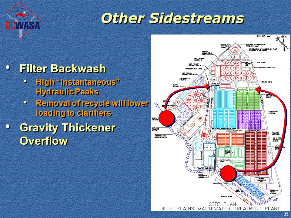"35 Other Sidestreams Filter Backwash High ""Instantaneous"" Hydraulic Peaks Removal of recycle will lower loading to clarifiers Gravity Thickener Overfl"