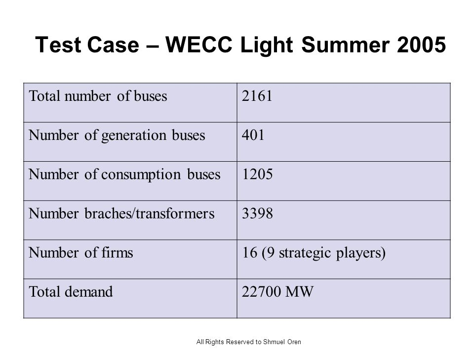 All Rights Reserved to Shmuel Oren Test Case – WECC Light Summer 2005 Total number of buses2161 Number of generation buses401 Number of consumption buses1205 Number braches/transformers3398 Number of firms16 (9 strategic players) Total demand22700 MW