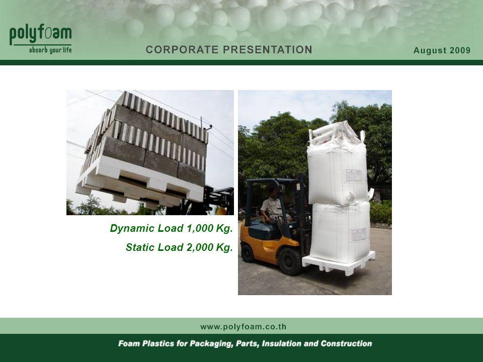 Dynamic Load 1,000 Kg. Static Load 2,000 Kg. Advantage