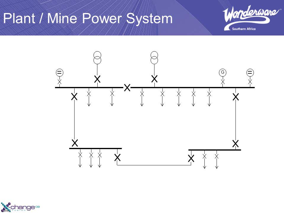 Plant / Mine Power System G