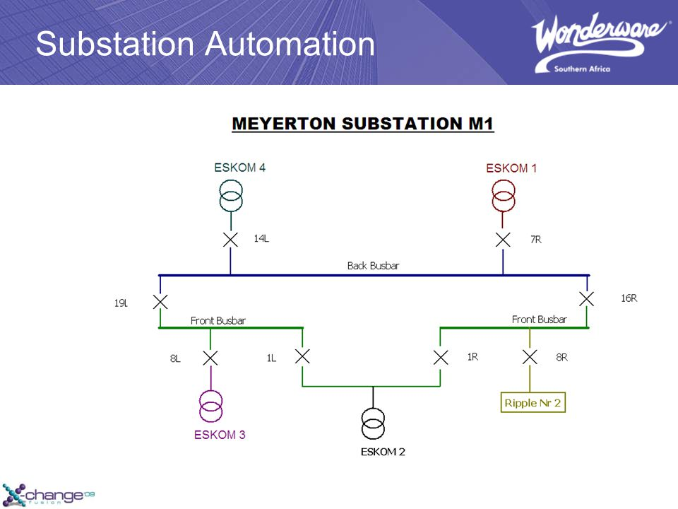 Substation Automation