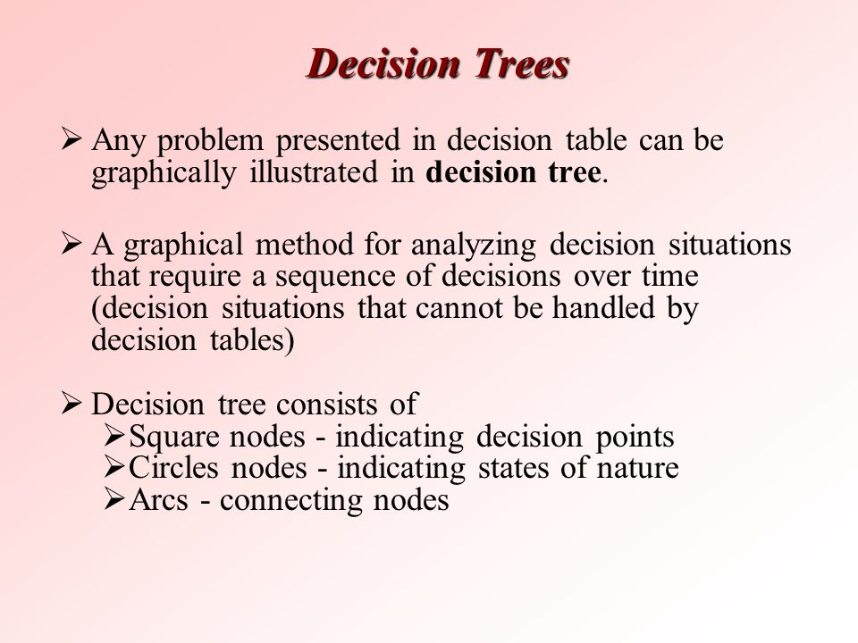 Decision Trees  Any problem presented in decision table can be graphically illustrated in decision tree.  A graphical method for analyzing decision