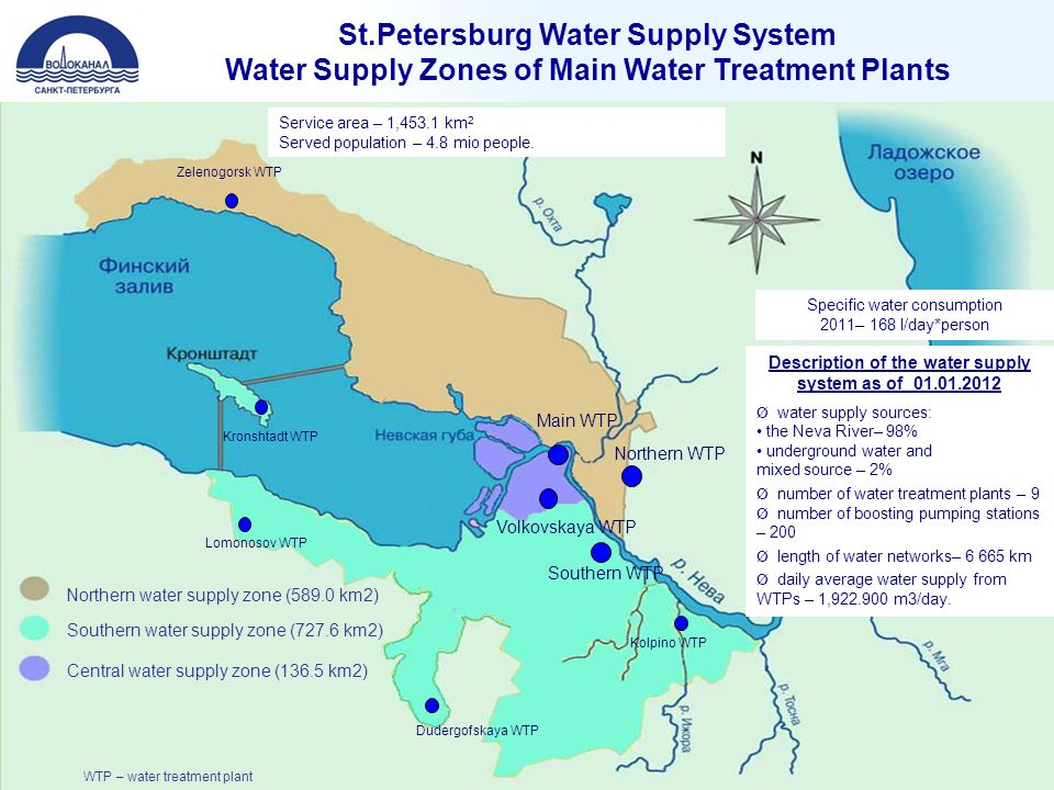 Water Consumption by the population of St.Petersburg Specific water consumption in St.Petersburg, l/person*day l/person