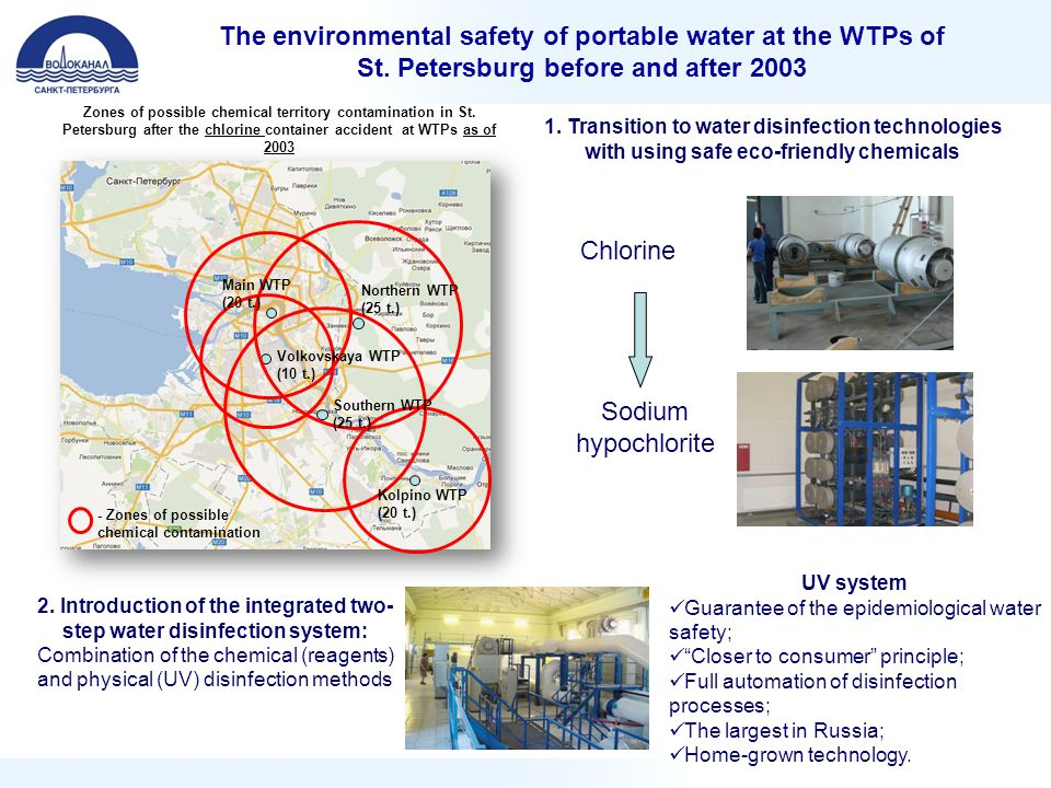 - Zones of possible chemical contamination Main WTP (20 t.) Volkovskaya WTP (10 t.) Southern WTP (25 t.) Northern WTP (25 t.) Kolpino WTP (20 t.) 2. I