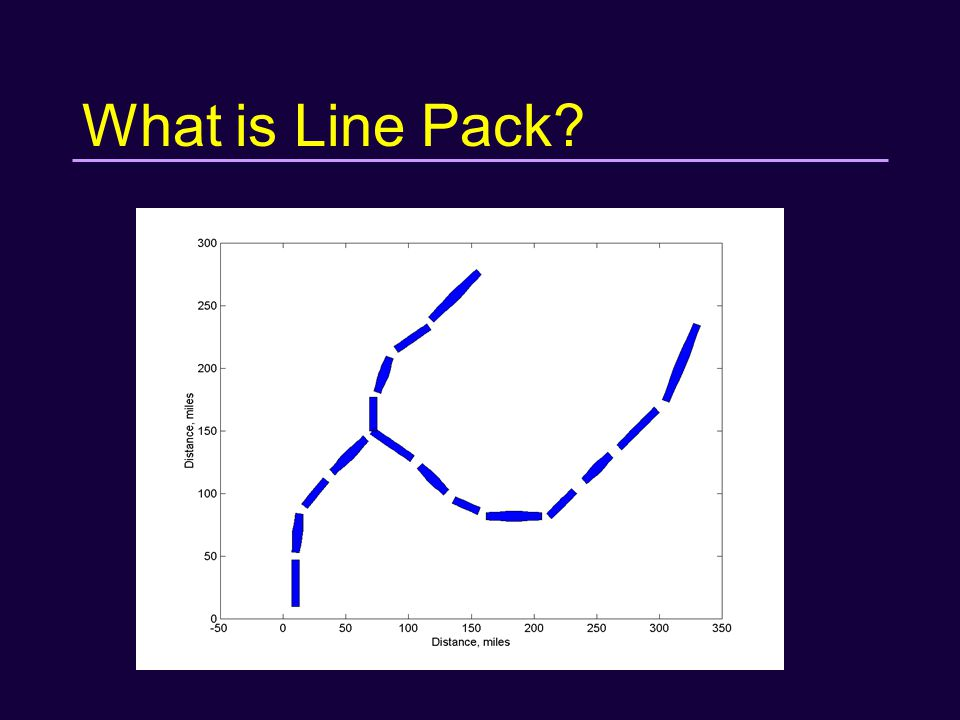 What is Line Pack?