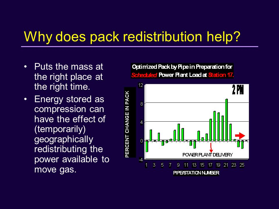 Why does pack redistribution help.Puts the mass at the right place at the right time.