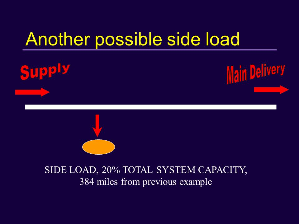 Another possible side load SIDE LOAD, 20% TOTAL SYSTEM CAPACITY, 384 miles from previous example