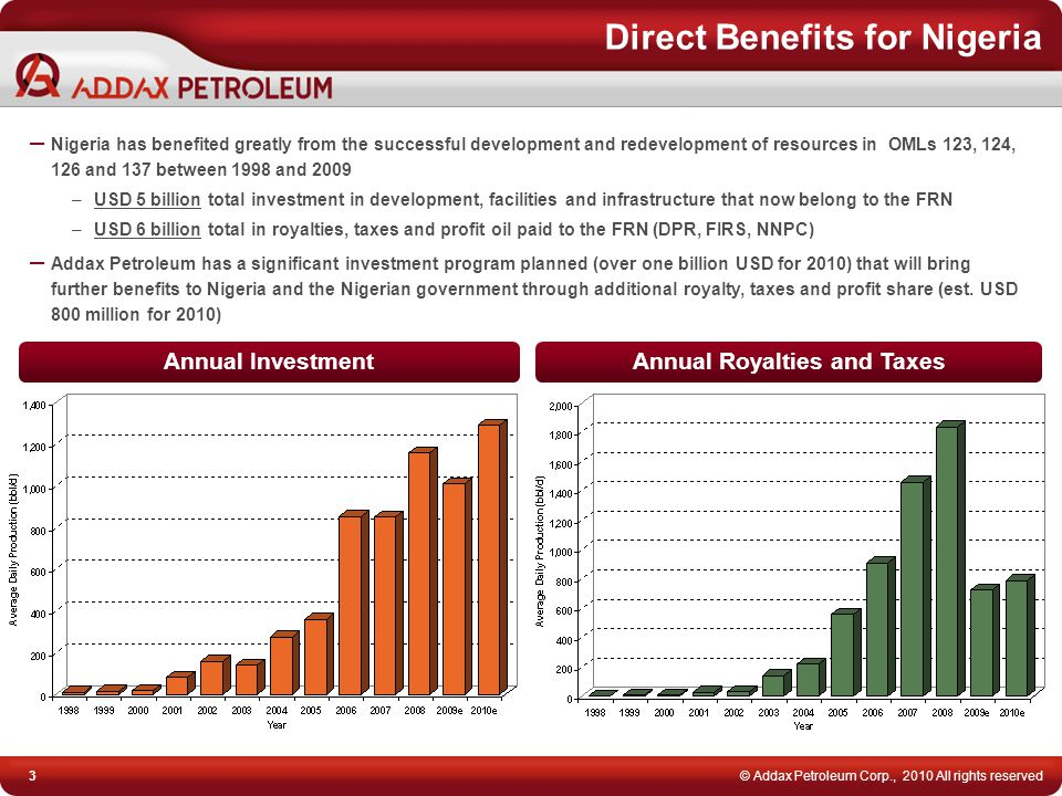 3© Addax Petroleum Corp., 2010 All rights reserved Annual Investment Direct Benefits for Nigeria Annual Royalties and Taxes – Nigeria has benefited gr