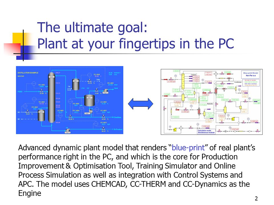 2 The ultimate goal: Plant at your fingertips in the PC Advanced dynamic plant model that renders blue-print of real plant's performance right in the PC, and which is the core for Production Improvement & Optimisation Tool, Training Simulator and Online Process Simulation as well as integration with Control Systems and APC.