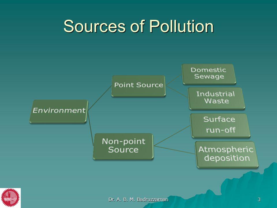 Sources of Pollution Dr. A. B. M. Badruzzaman 3