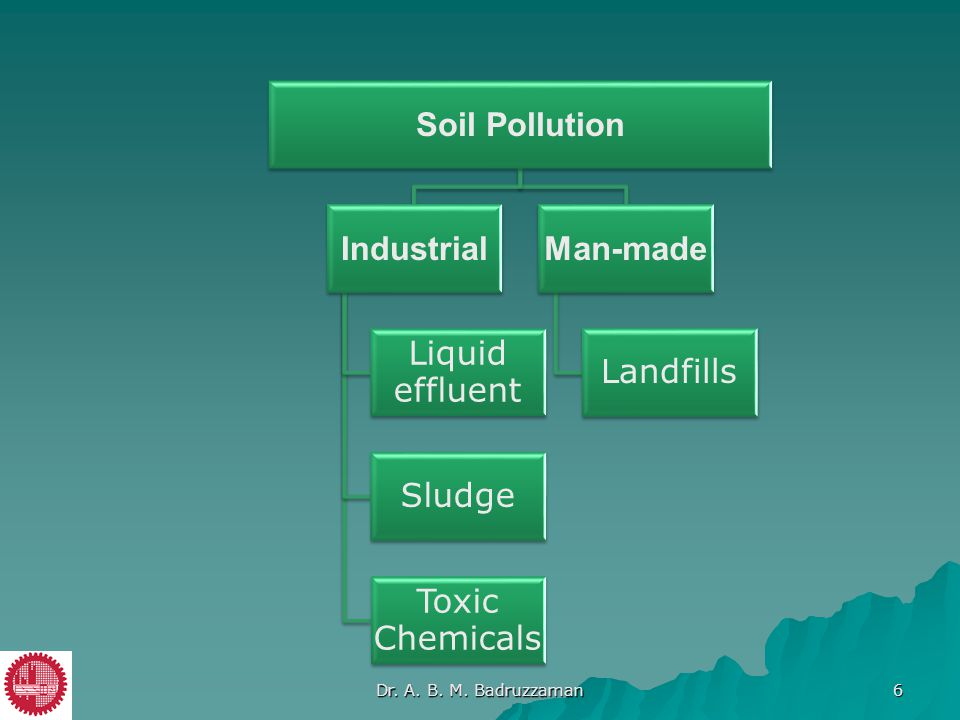 Soil Pollution Industrial Liquid effluent Sludge Toxic Chemicals Man-made Landfills Dr. A. B. M. Badruzzaman 6