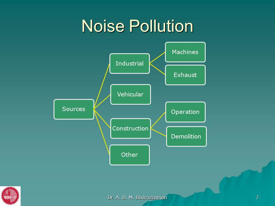 Noise Pollution SourcesIndustrialMachinesExhaustConstructionOperationDemolitionVehicularOther Dr. A. B. M. Badruzzaman 7