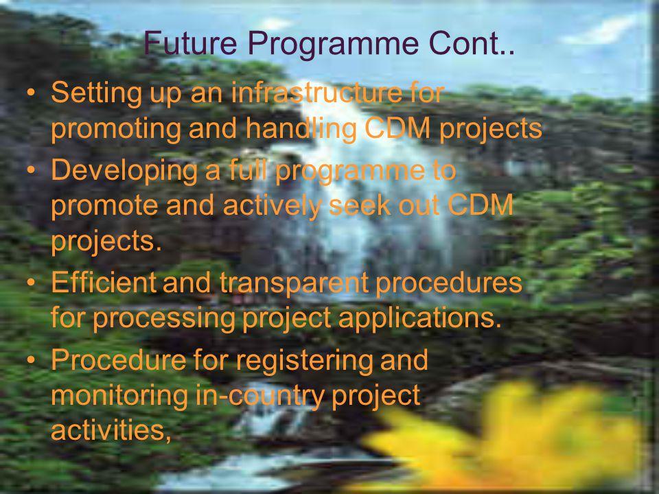 Future Programme Cont..