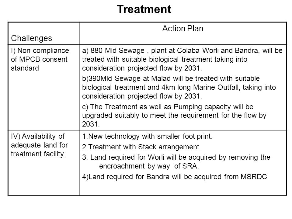 Treatment Challenges Action Plan I) Non compliance of MPCB consent standard a) 880 Mld Sewage, plant at Colaba Worli and Bandra, will be treated with suitable biological treatment taking into consideration projected flow by 2031.