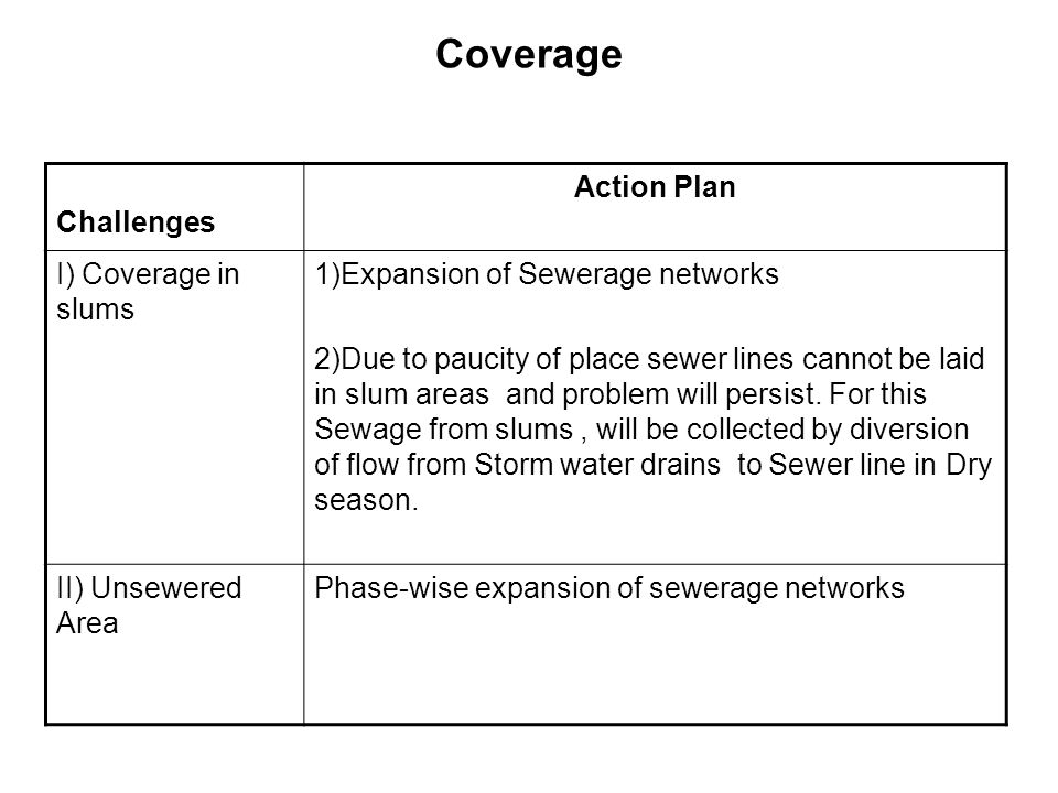 Challenges Action Plan I) Coverage in slums 1)Expansion of Sewerage networks 2)Due to paucity of place sewer lines cannot be laid in slum areas and problem will persist.