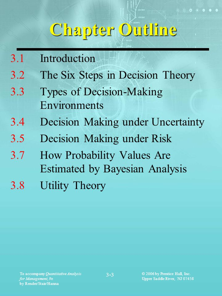 To accompany Quantitative Analysis for Management, 9e by Render/Stair/Hanna 3-14 © 2006 by Prentice Hall, Inc.
