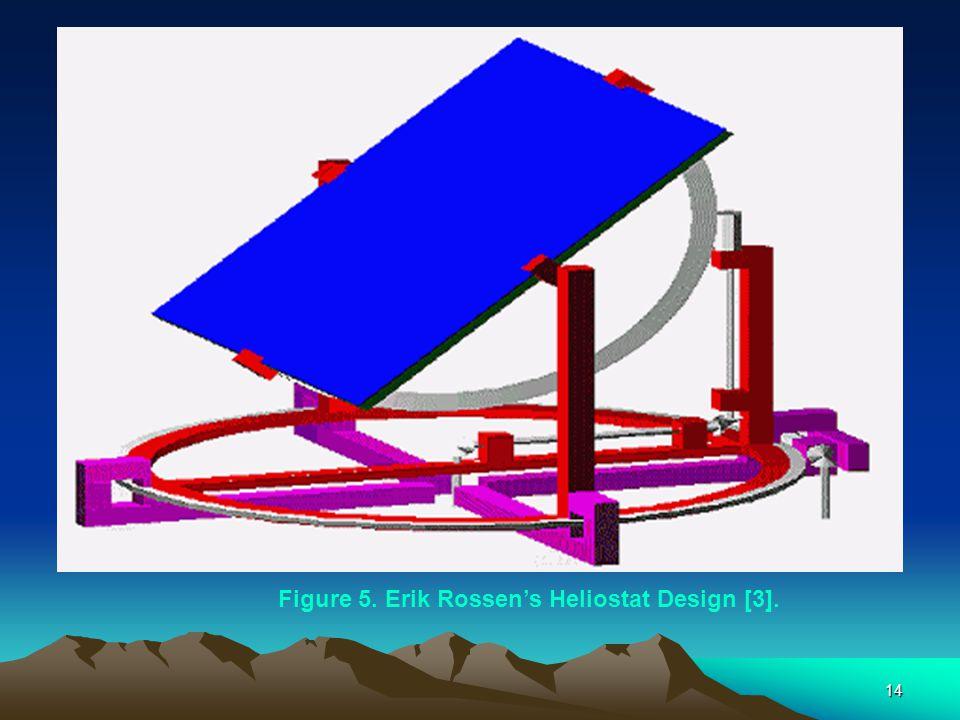14 Figure 5. Erik Rossen's Heliostat Design [3].