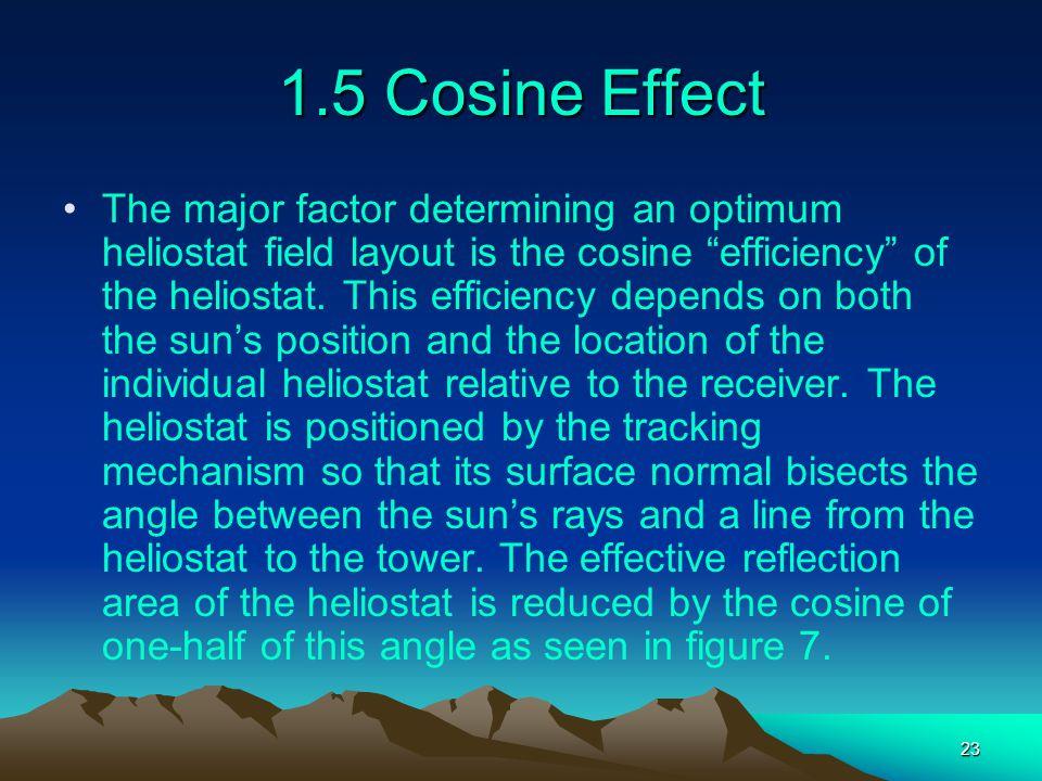 "23 1.5 Cosine Effect The major factor determining an optimum heliostat field layout is the cosine ""efficiency"" of the heliostat. This efficiency depen"