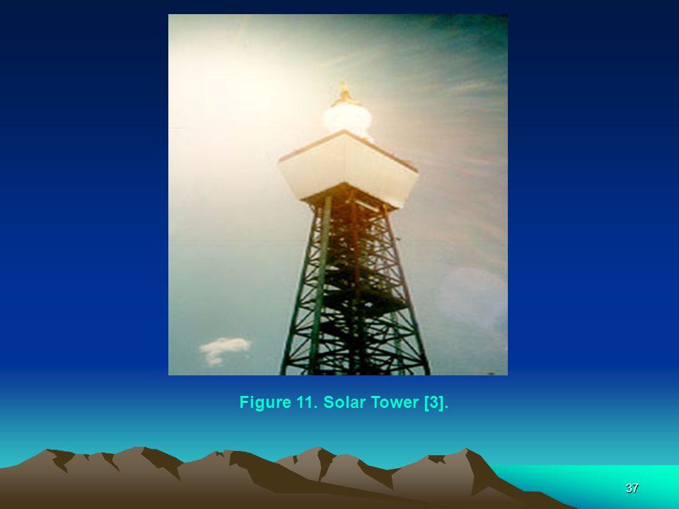 37 Figure 11. Solar Tower [3].