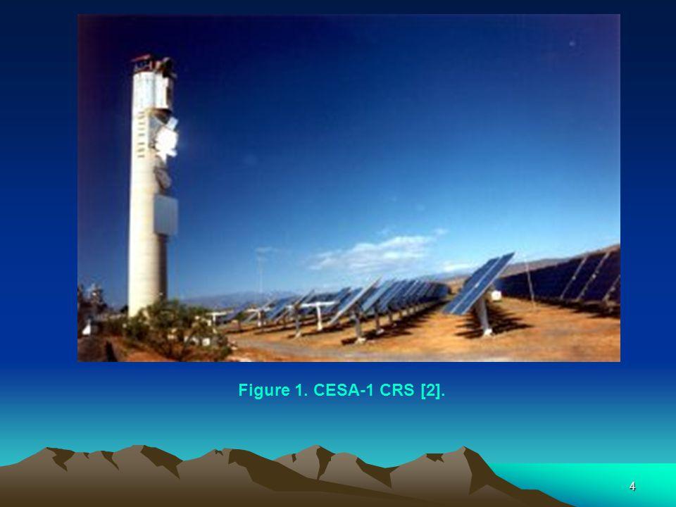 4 Figure 1. CESA-1 CRS [2].