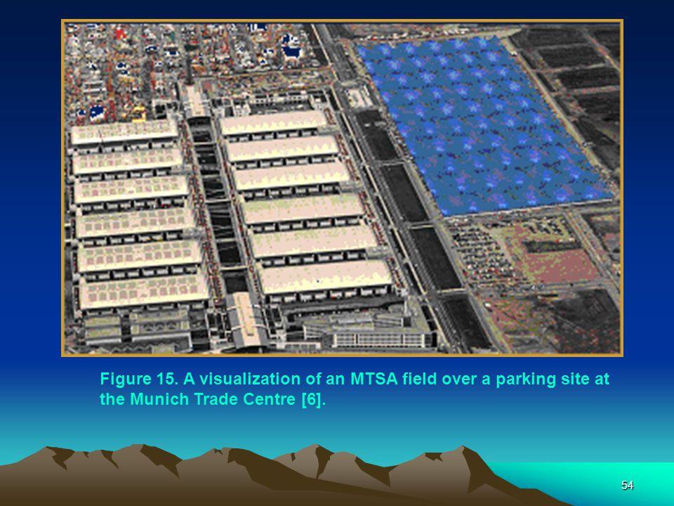 54 Figure 15. A visualization of an MTSA field over a parking site at the Munich Trade Centre [6].