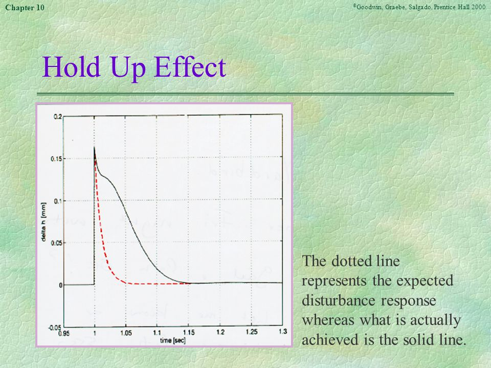 © Goodwin, Graebe, Salgado, Prentice Hall 2000 Chapter 10 Hold Up Effect The dotted line represents the expected disturbance response whereas what is actually achieved is the solid line.