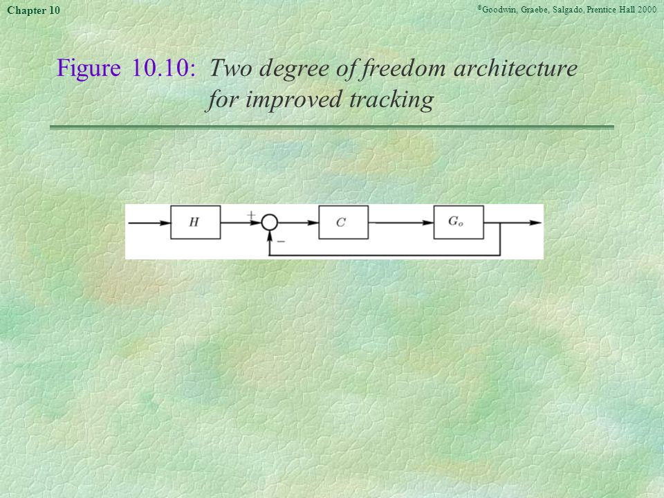 © Goodwin, Graebe, Salgado, Prentice Hall 2000 Chapter 10 Figure 10.10: Two degree of freedom architecture for improved tracking