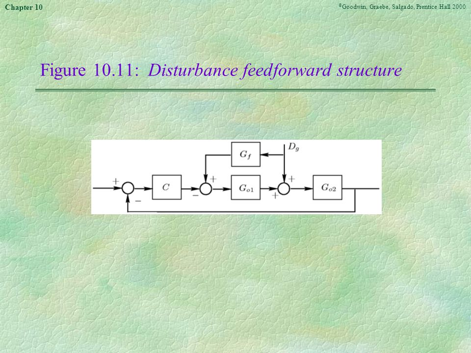 © Goodwin, Graebe, Salgado, Prentice Hall 2000 Chapter 10 Figure 10.11: Disturbance feedforward structure