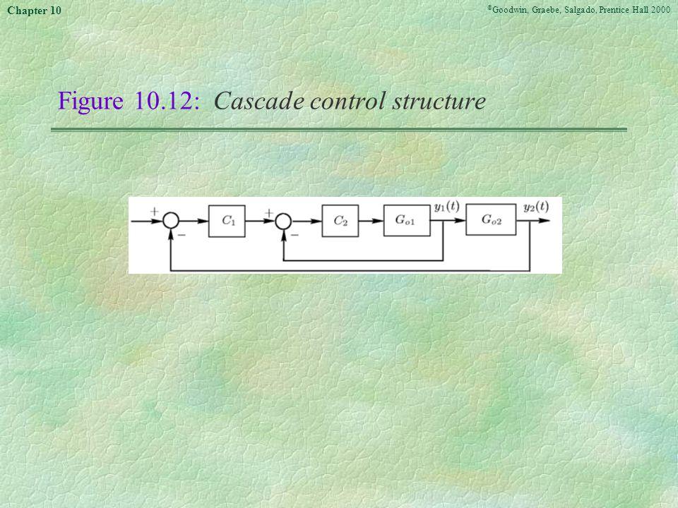 © Goodwin, Graebe, Salgado, Prentice Hall 2000 Chapter 10 Figure 10.12: Cascade control structure