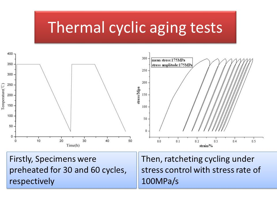 Thermal cyclic aging tests Firstly, Specimens were preheated for 30 and 60 cycles, respectively Then, ratcheting cycling under stress control with stress rate of 100MPa/s