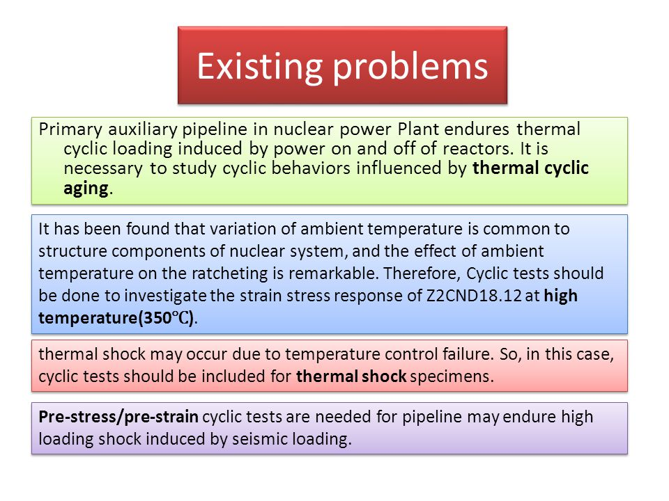 Existing problems Primary auxiliary pipeline in nuclear power Plant endures thermal cyclic loading induced by power on and off of reactors.