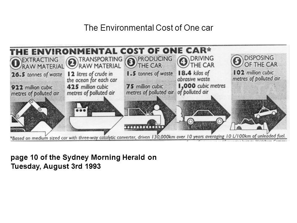 page 10 of the Sydney Morning Herald on Tuesday, August 3rd 1993 The Environmental Cost of One car