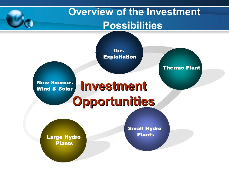 Overview of the Investment Possibilities New Sources Wind & Solar Gas Exploitation Thermo Plant Small Hydro Plants Large Hydro Plants Investment Oppor